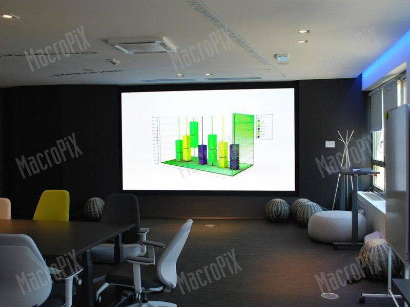Led Video Wall For Conference Room Corporate Hq | Macropix