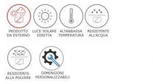 Led screen caratteristiche | Macropix