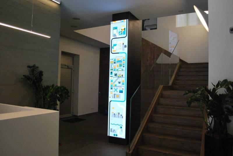 schermi a led per reception